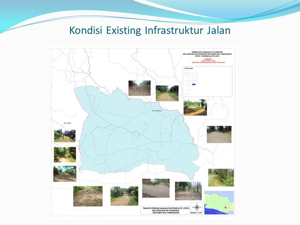 Kondisi Existing Infrastruktur Jalan