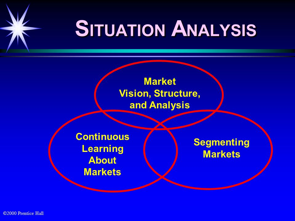 SITUATION ANALYSIS Market Vision, Structure, and Analysis Continuous