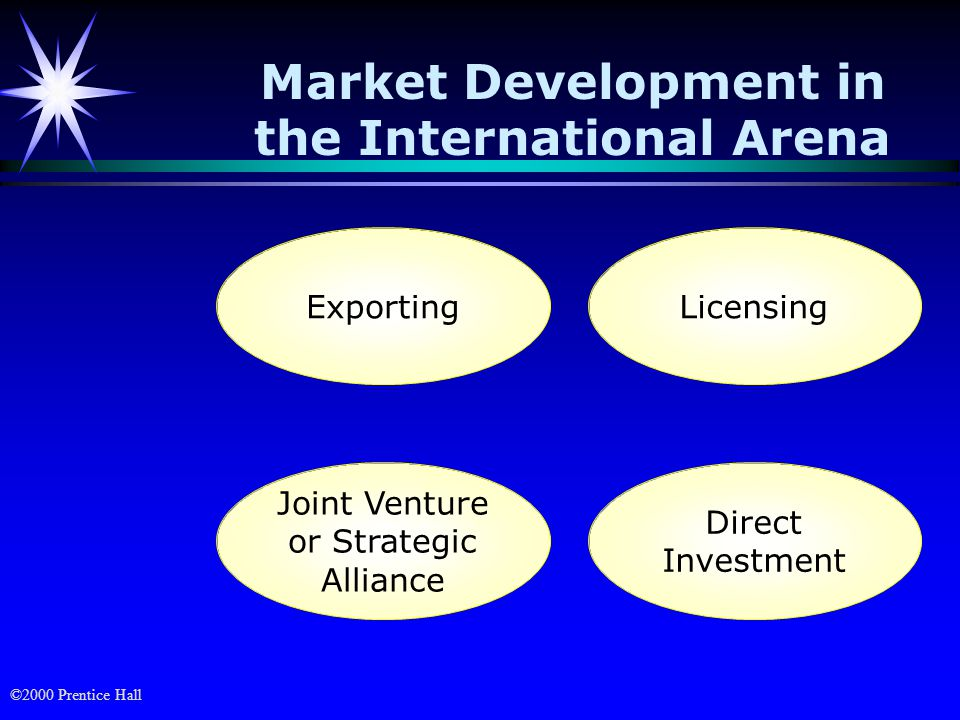 Market Development in the International Arena