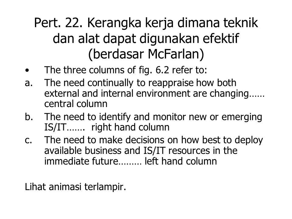 Pert. 22. Kerangka kerja dimana teknik dan alat dapat digunakan efektif (berdasar McFarlan)