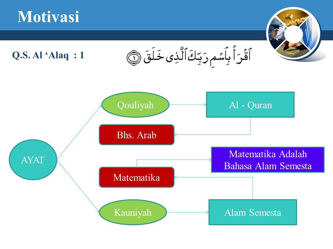 Motivasi Q.S. Al 'Alaq : 1 Qouliyah Al - Quran Bhs. Arab AYAT