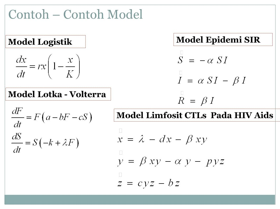 Contoh – Contoh Model Model Epidemi SIR Model Logistik