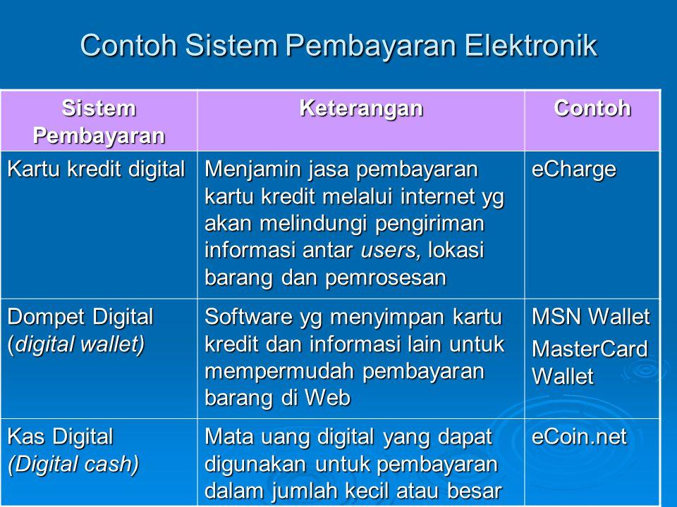 Contoh Sistem Pembayaran Elektronik