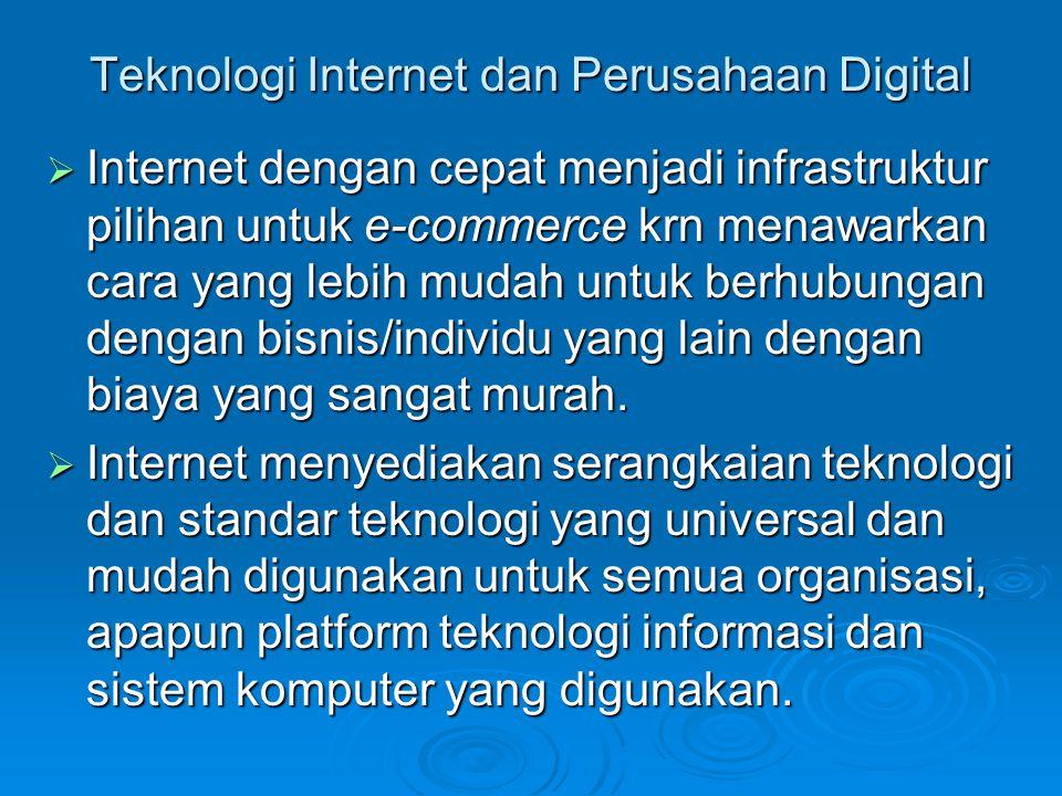Teknologi Internet dan Perusahaan Digital