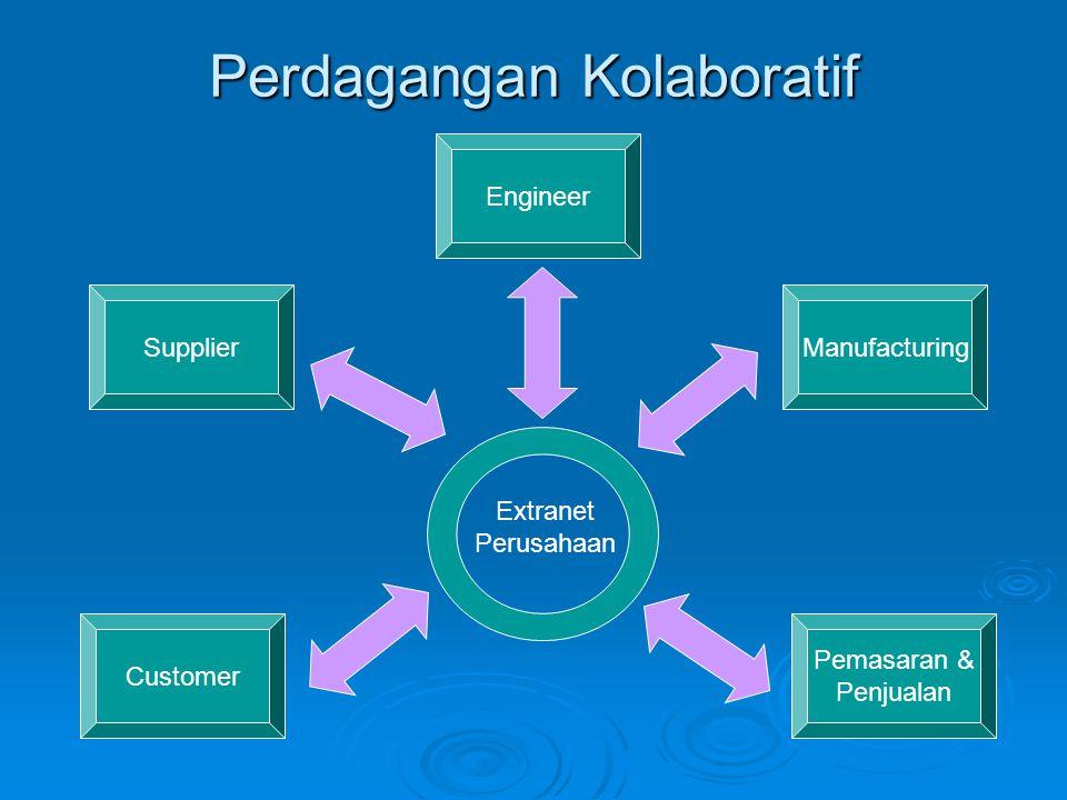 Perdagangan Kolaboratif