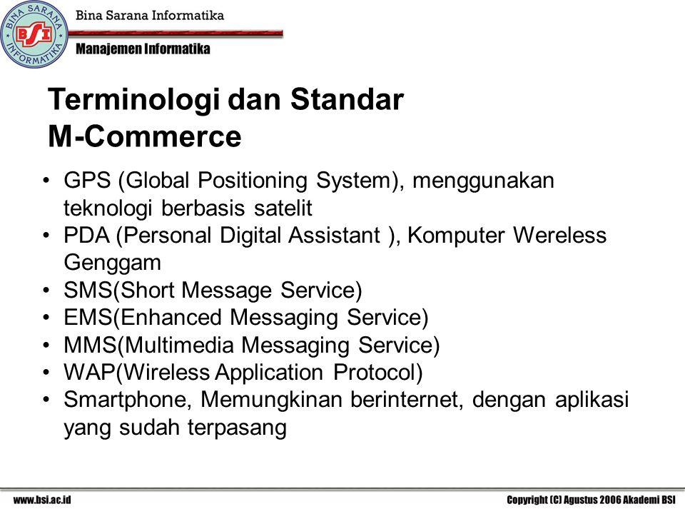 Terminologi dan Standar M-Commerce
