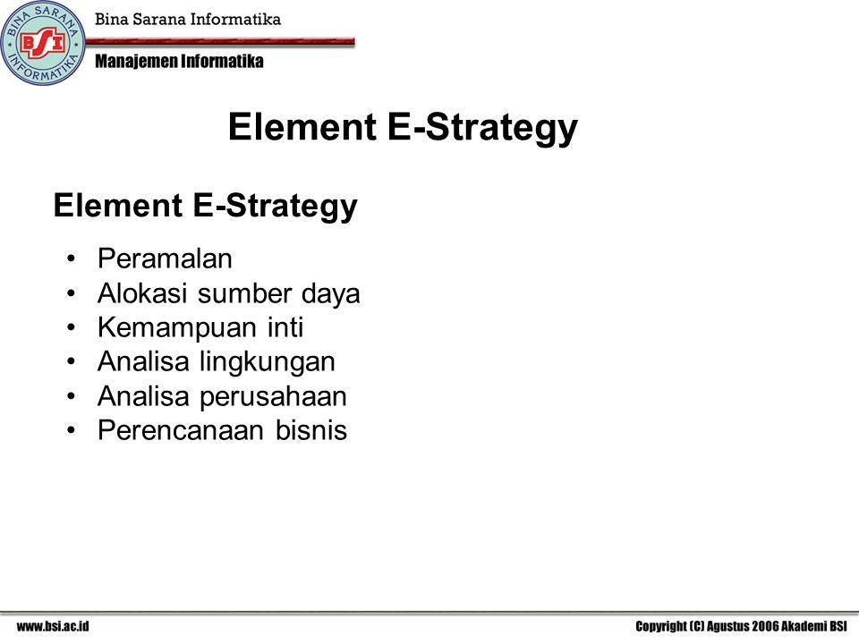 Element E-Strategy Element E-Strategy Peramalan Alokasi sumber daya