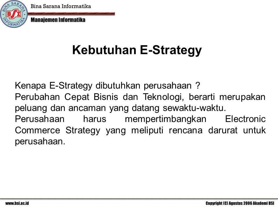 Kebutuhan E-Strategy Kenapa E-Strategy dibutuhkan perusahaan