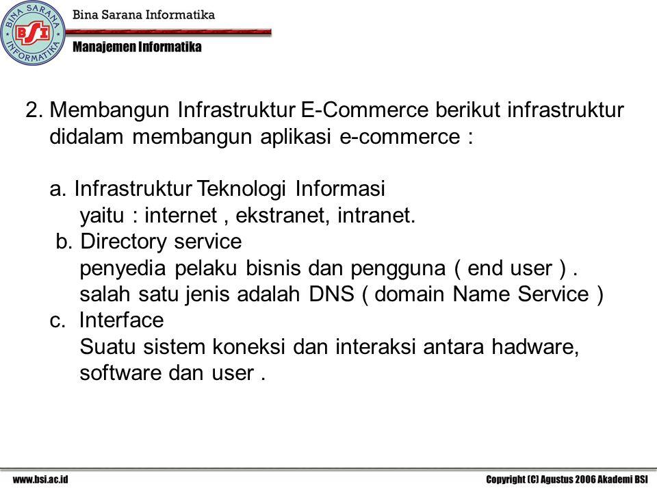 2. Membangun Infrastruktur E-Commerce berikut infrastruktur