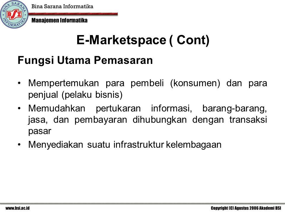 E-Marketspace ( Cont) Fungsi Utama Pemasaran