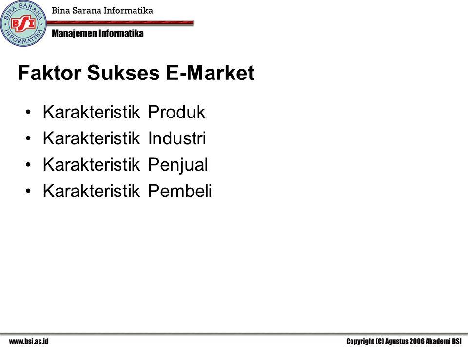 Faktor Sukses E-Market