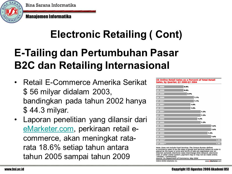 Electronic Retailing ( Cont)