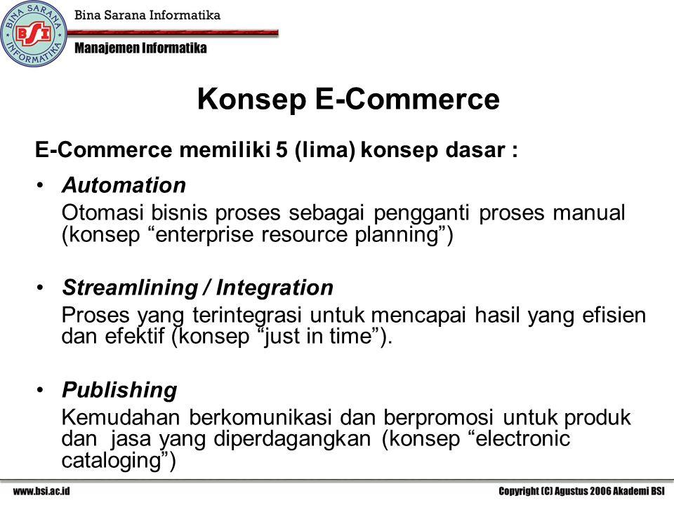 Konsep E-Commerce E-Commerce memiliki 5 (lima) konsep dasar :