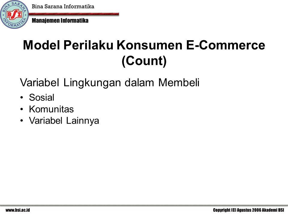 Model Perilaku Konsumen E-Commerce (Count)