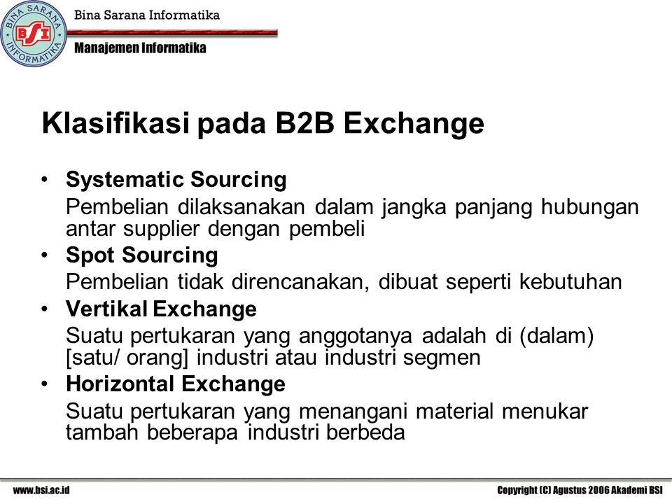 Klasifikasi pada B2B Exchange