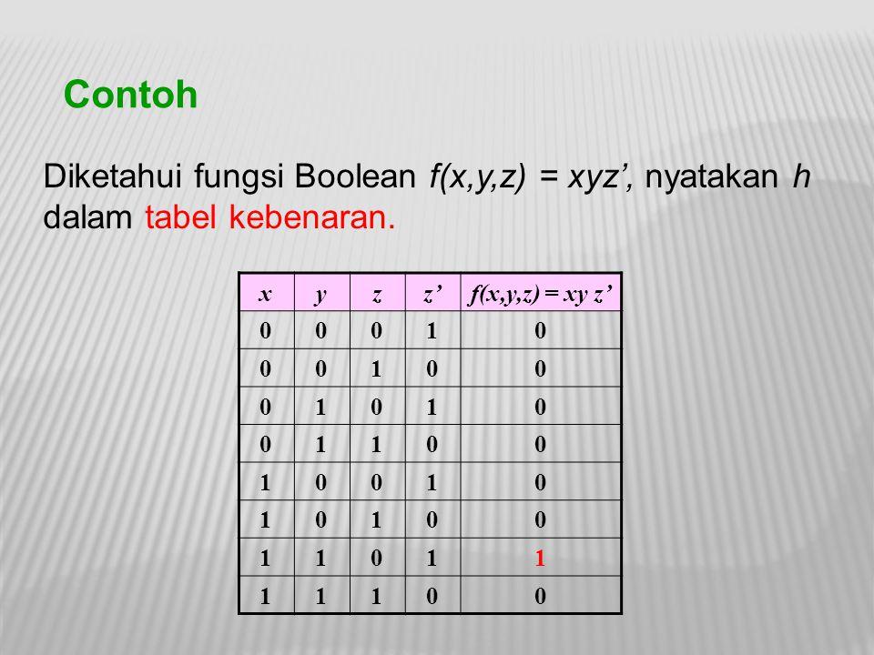 Contoh Diketahui fungsi Boolean f(x,y,z) = xyz', nyatakan h dalam tabel kebenaran. x. y. z. z' f(x,y,z) = xy z'