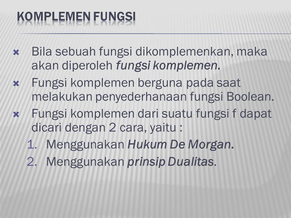 Komplemen Fungsi Bila sebuah fungsi dikomplemenkan, maka akan diperoleh fungsi komplemen.