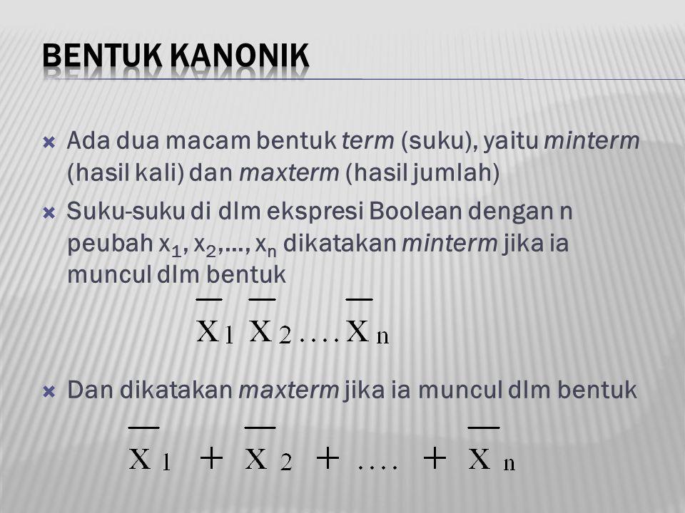 BENTUK KANONIK Ada dua macam bentuk term (suku), yaitu minterm (hasil kali) dan maxterm (hasil jumlah)