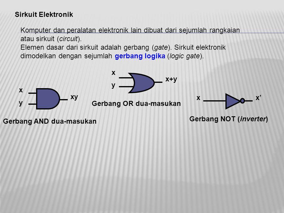 Sirkuit Elektronik Komputer dan peralatan elektronik lain dibuat dari sejumlah rangkaian. atau sirkuit (circuit).