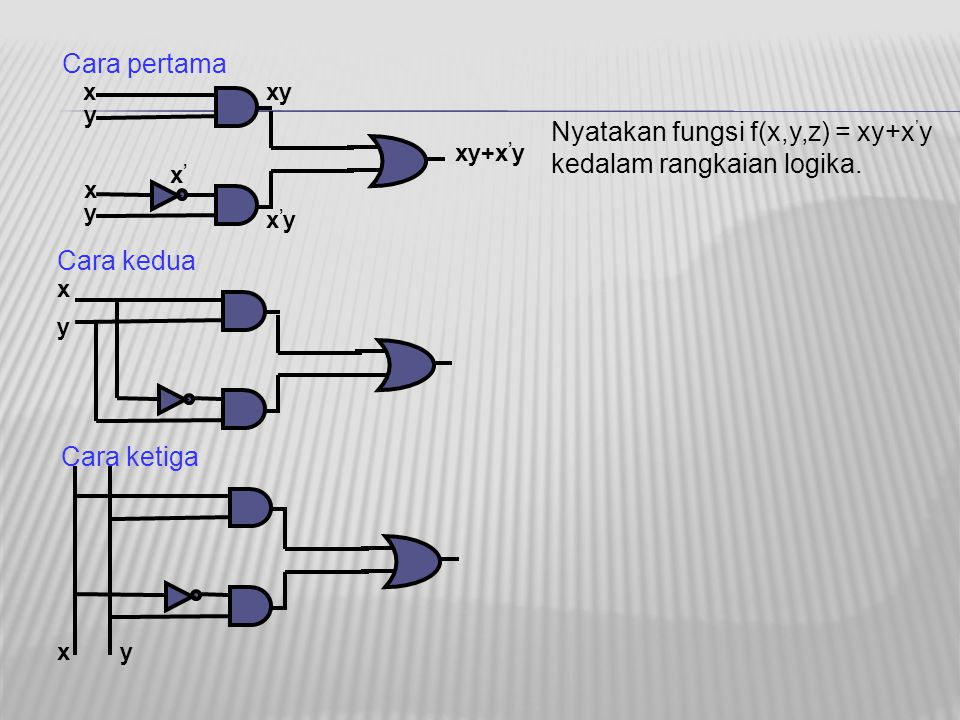Nyatakan fungsi f(x,y,z) = xy+x'y kedalam rangkaian logika.