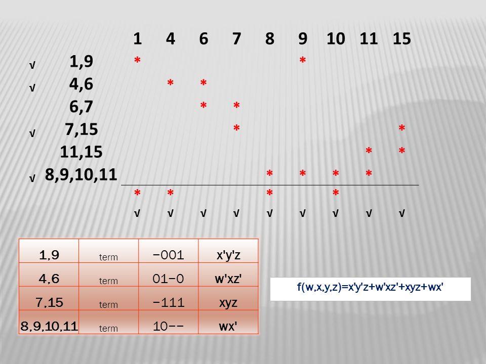 f(w,x,y,z)=x y z+w xz +xyz+wx