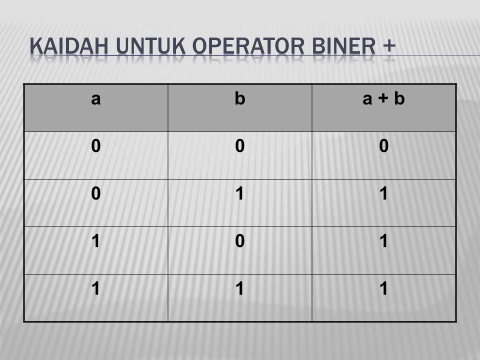 Kaidah untuk operator biner +