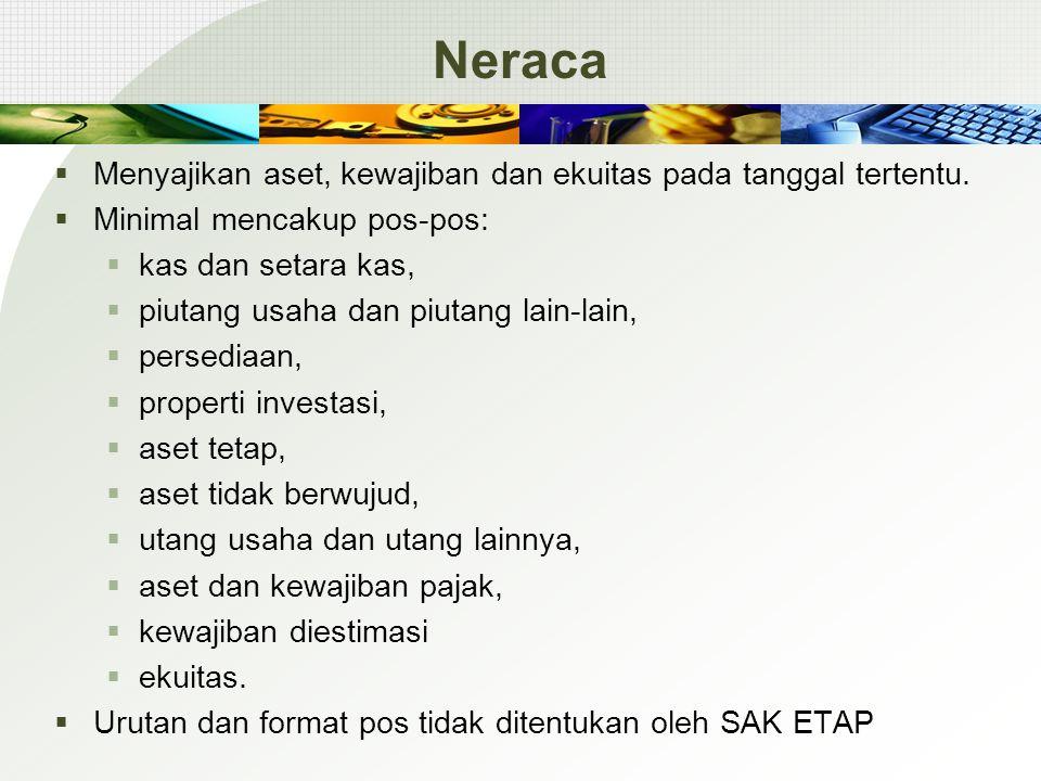 Neraca Menyajikan aset, kewajiban dan ekuitas pada tanggal tertentu.