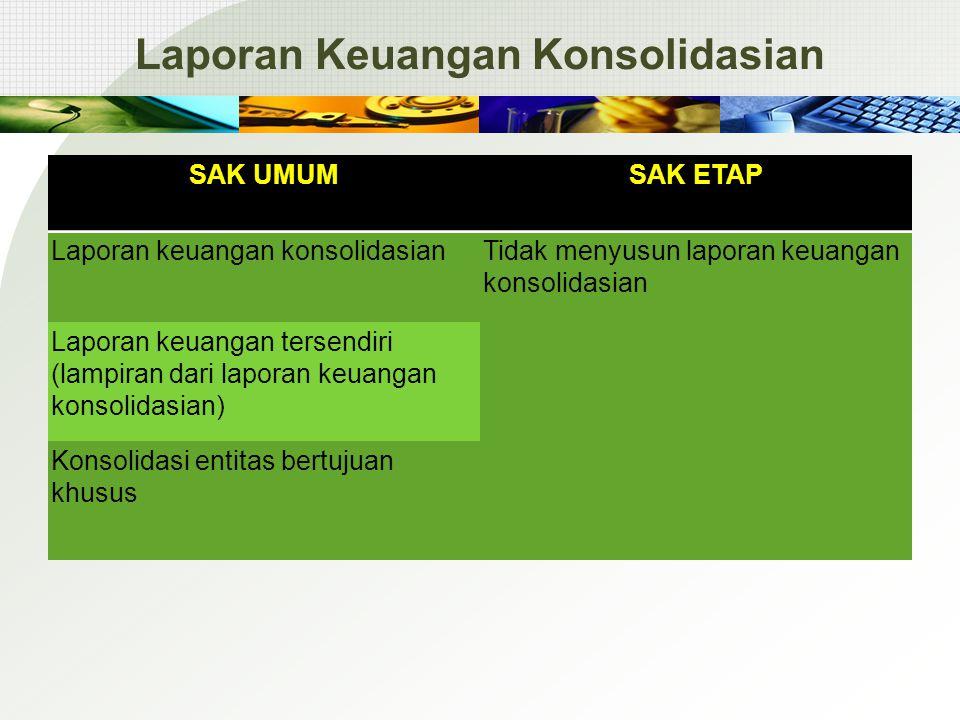 Laporan Keuangan Konsolidasian