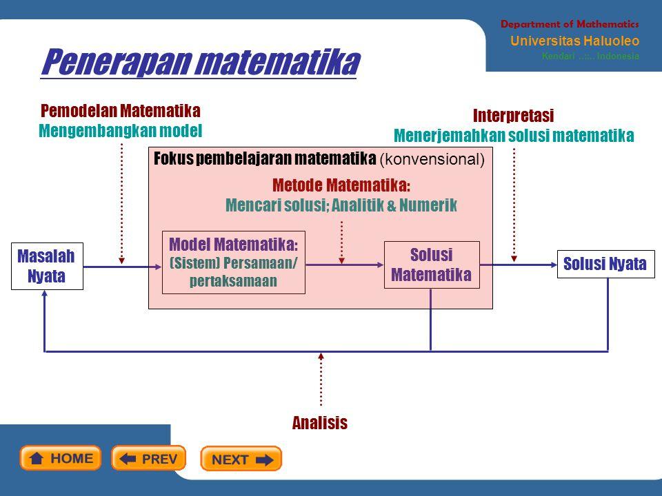 Penerapan matematika Pemodelan Matematika Interpretasi