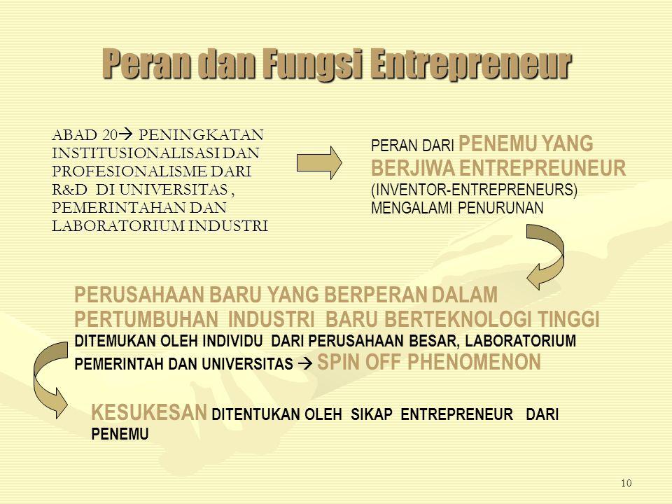 Peran dan Fungsi Entrepreneur