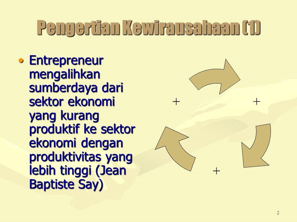 Pengertian Kewirausahaan (1)
