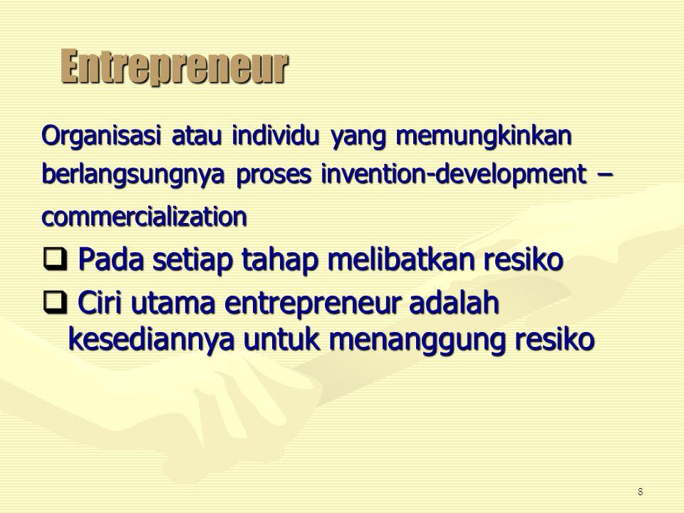 Entrepreneur Pada setiap tahap melibatkan resiko