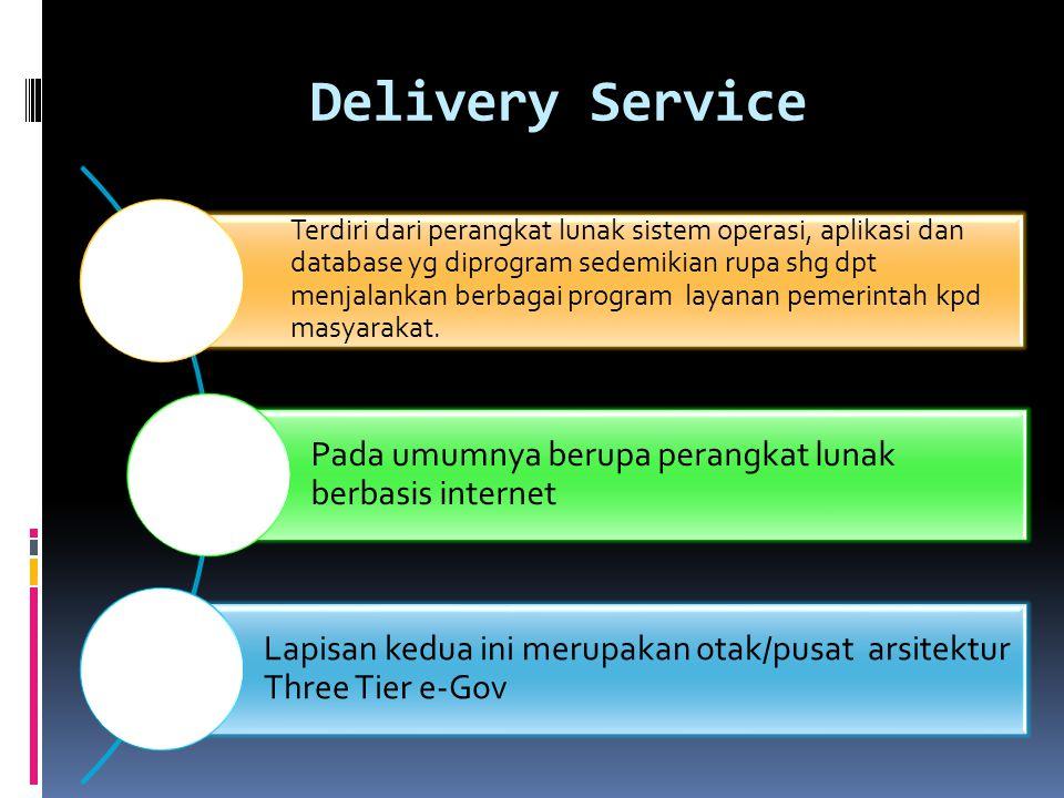 Delivery Service Pada umumnya berupa perangkat lunak berbasis internet