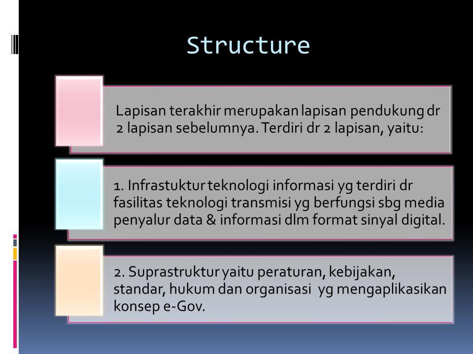 Structure Lapisan terakhir merupakan lapisan pendukung dr 2 lapisan sebelumnya. Terdiri dr 2 lapisan, yaitu: