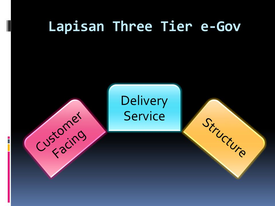 Lapisan Three Tier e-Gov