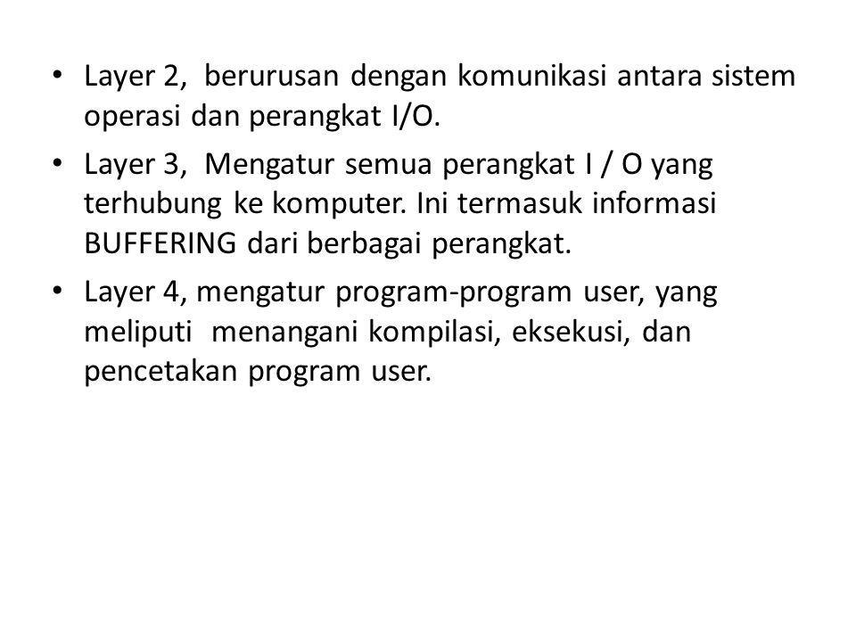 Layer 2, berurusan dengan komunikasi antara sistem operasi dan perangkat I/O.