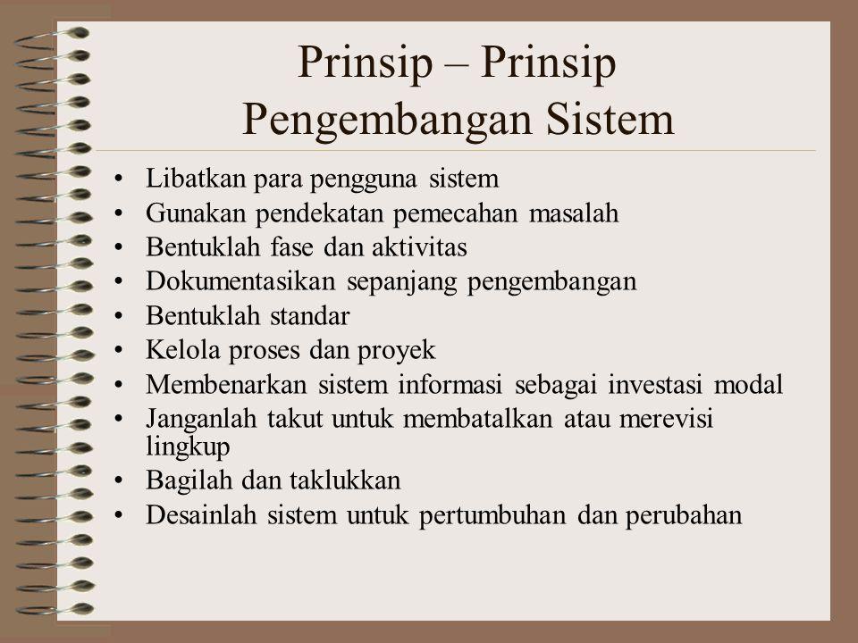 Prinsip – Prinsip Pengembangan Sistem