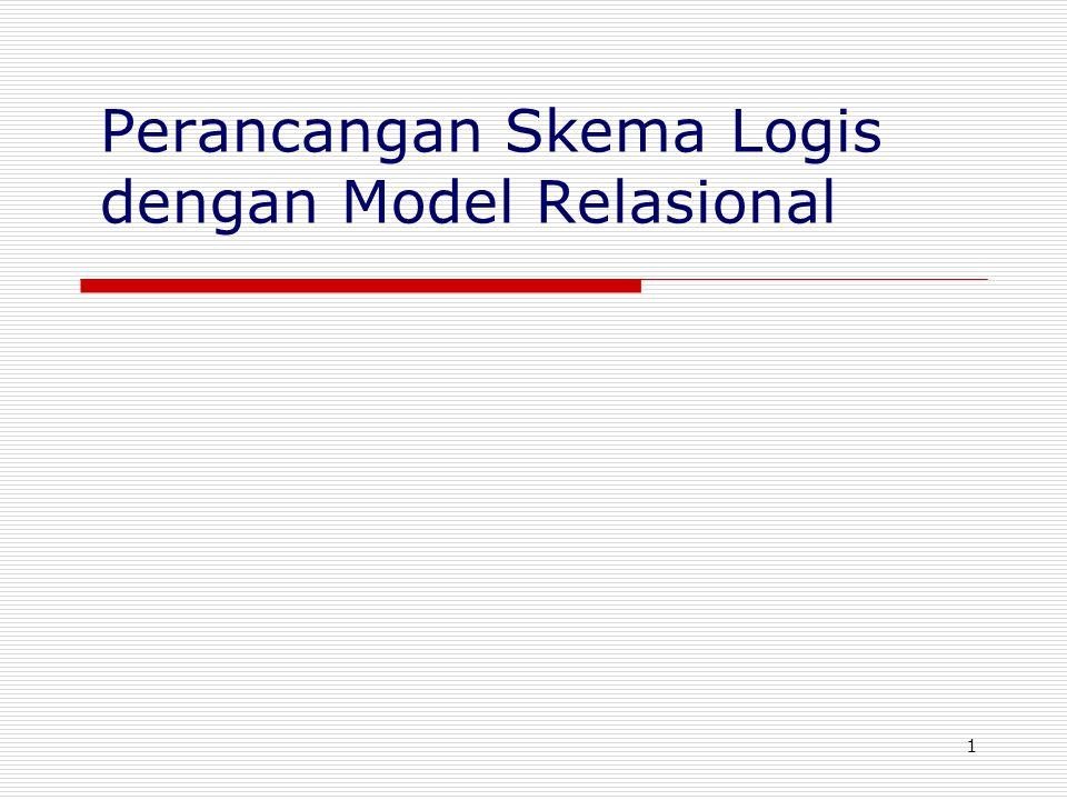 Perancangan Skema Logis dengan Model Relasional