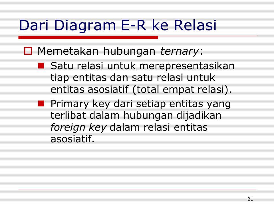 Dari Diagram E-R ke Relasi