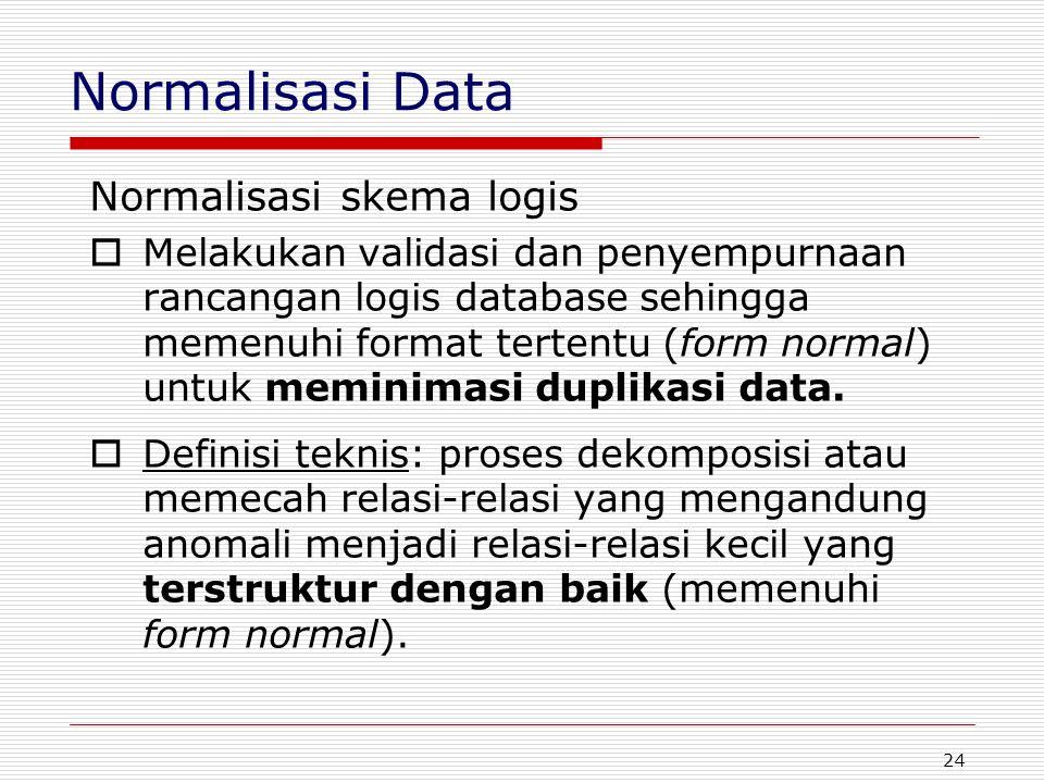 Normalisasi Data Normalisasi skema logis
