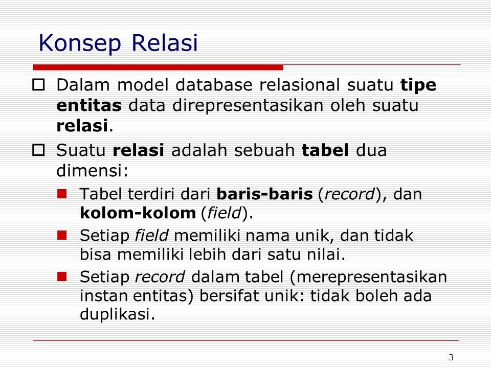 Konsep Relasi Dalam model database relasional suatu tipe entitas data direpresentasikan oleh suatu relasi.
