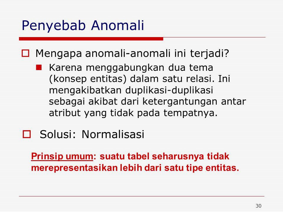 Penyebab Anomali Solusi: Normalisasi