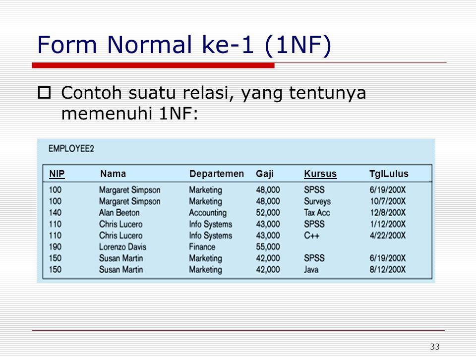 Form Normal ke-1 (1NF) Contoh suatu relasi, yang tentunya memenuhi 1NF: