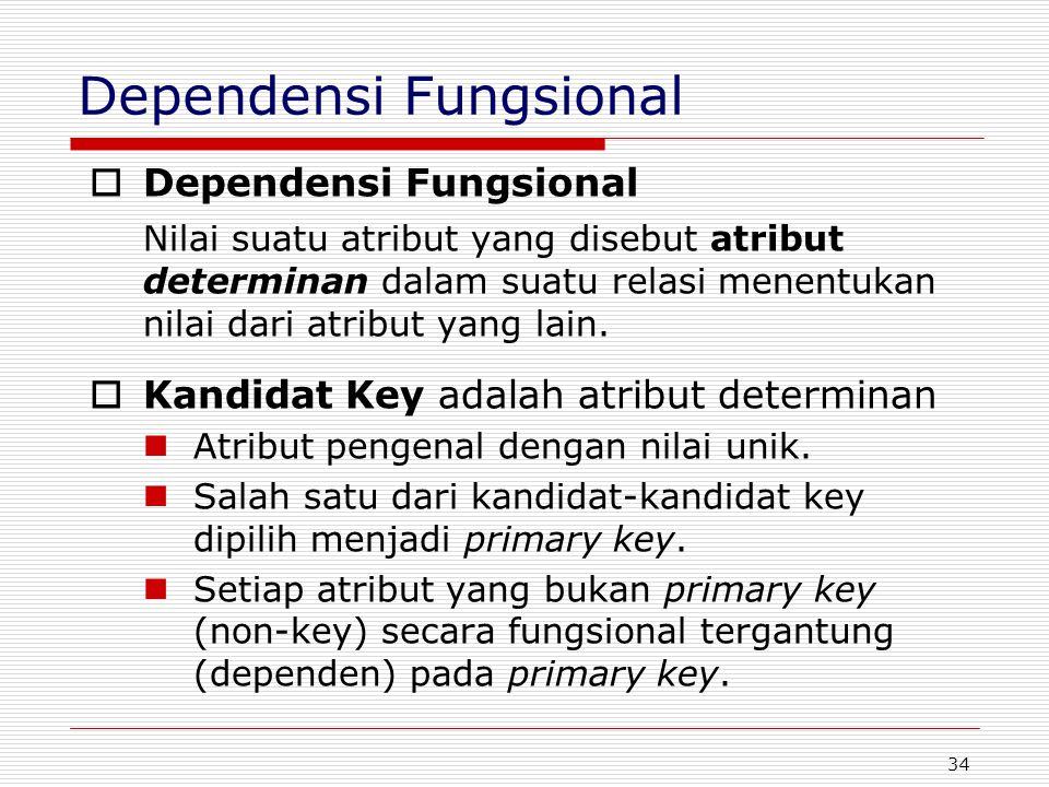 Dependensi Fungsional