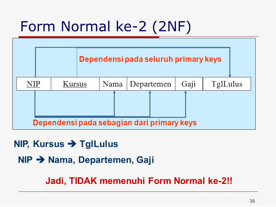 Form Normal ke-2 (2NF) NIP, Kursus  TglLulus