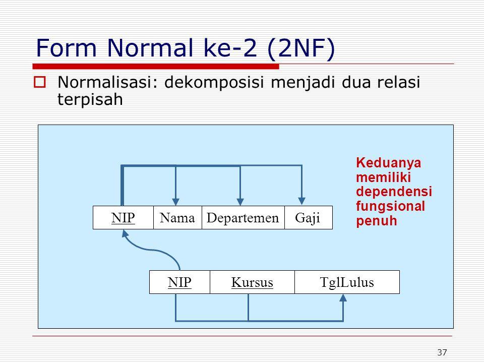 Form Normal ke-2 (2NF) Normalisasi: dekomposisi menjadi dua relasi terpisah. Keduanya memiliki dependensi fungsional penuh.