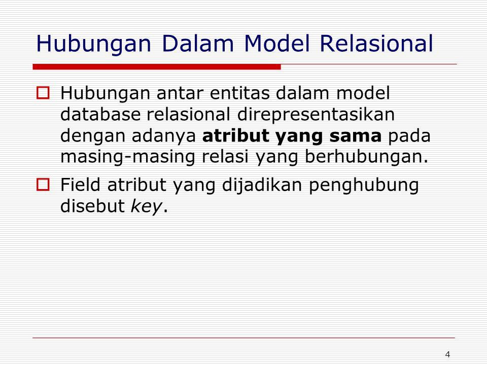 Hubungan Dalam Model Relasional