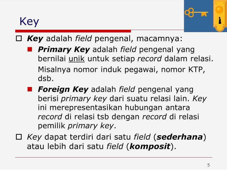 Key Key adalah field pengenal, macamnya: