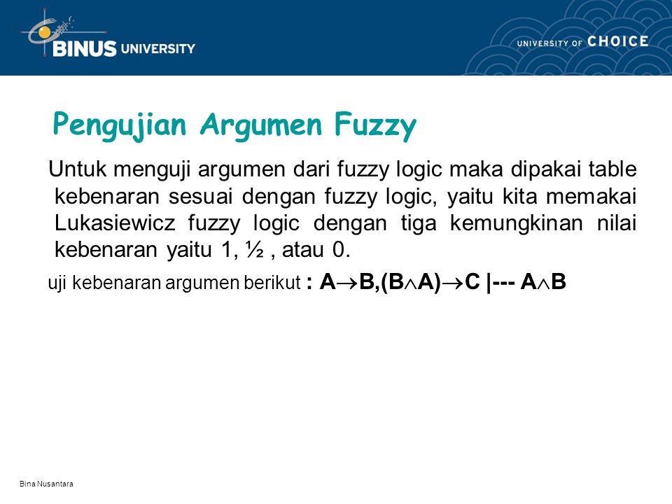 Pengujian Argumen Fuzzy