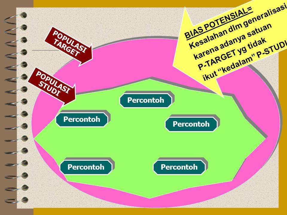 Kesalahan dlm generalisasi BIAS POTENSIAL= karena adanya satuan
